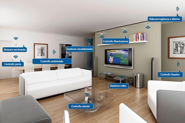 home-smart-home